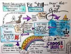 Sketchnote Summer Camp- @francischan  great sermon, it  was fun to sketchnote.  Here's a quick @sermonsketchnote on #psalm46:10 on Being still. #sktechnoteboss, #sermonskethcnotes, #sketchnotes, #sketchnote, Francis Chan, Psalm 46, Images And Words, Sketch Notes, Word Study, Drawing People, Christ, Give It To Me, Bible