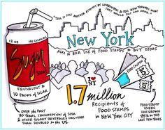 #newyork #ny #doodler