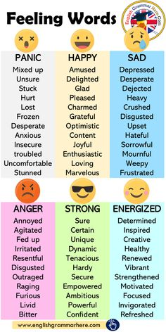 Feeling Words List - English Grammar HereYou can find Vocabulary words and more on our website.Feeling Words List - English Grammar Here English Learning Spoken, Teaching English Grammar, English Language Learning, Grammar Lessons, Grammar Rules, Sms Language, Grammar Tips, English Teachers, Teaching Spanish