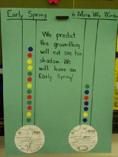 Make predictions for Groundhog Day