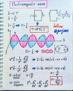 - very nice stuff - share it -Electromagnetic waves Electromagnetic waves. An alternating magnetic field ( according to Maxwell's theory) creates a vortex electric, and… Physics 101, Learn Physics, Physics Concepts, Physics Formulas, Physics Notes, Physics And Mathematics, Quantum Physics, Science Notes, Engineering Science