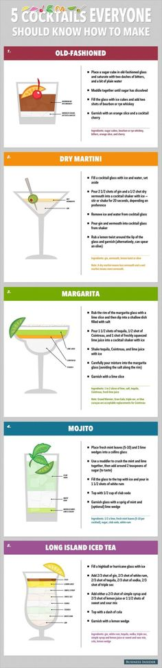 And you should definitely know how to make these 5 cocktails at home. Info via…