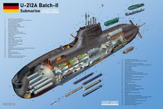 in case you need to build a submarine I drew a cutaway of a