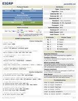 EIGRP》Cisco Switch Cheat Sheet