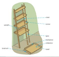 Ladder bookshelf built from This Old House plans (with link and directions)