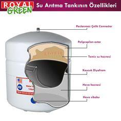 Ro Tank Ozmoz Su Arıtma Tankı Ham Maddeleri ve Özellikleri