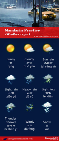 Weather in Chinese. For more info please contact: bodi.li@mandarinhouse.cn The best Mandarin School in China