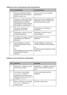adonet-difference-faqs-2 by Umar Ali via Slideshare