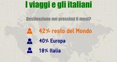 Il sogno degli italiani
