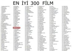 300 Film, Series Movies, Film Movie, Dancer In The Dark, Humanity Quotes, Music Chords, Film Archive, Book Names, Movie Marathon
