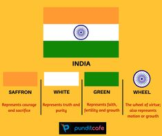 The flag of India, explained.Fun with Flags: What do flags stand for- significance & meaning True Interesting Facts, Interesting Facts About World, Intresting Facts, General Knowledge Book, Gernal Knowledge, Knowledge Quotes, Unique Facts, Fun Facts, Amazing Science Facts