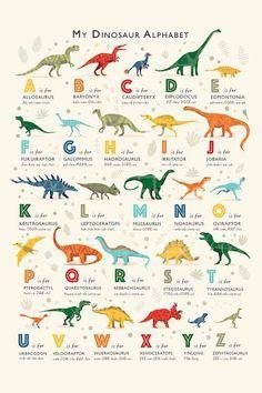 Dinosaur Kids Room, Dinosaur Alphabet, Dinosaur Room Decor, Dinosaur Nursery, Dinosaur Gifts, Alphabet Print, Boys Dinosaur Bedroom, Dinosaur Types, Dinosaur Posters