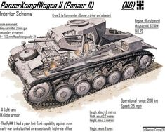 *(c)Panzer-Corps* -An Interior Scheme for a King Tiger NG Tank with some general description of this armoured beast of WW2