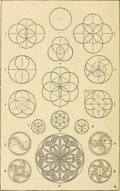"Image from page 42 of ""Handbook of ornament; a grammar of art, industrial and architectural designing in all its branches, for practical as well as theoretical use"" Mandala Art Lesson, Mandala Drawing, Geometric Drawing, Geometric Art, Geometric Symbols, Sacred Geometry Symbols, How To Draw Sacred Geometry, Ornament Drawing, Arte Tribal"