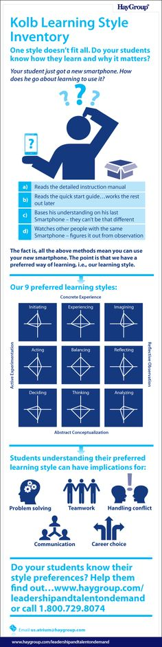 Free learning styles inventory, including graphical results