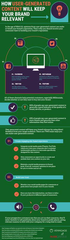 Your Users Are Speaking To You. Are You Listening? [Infographic] | Social Media Today