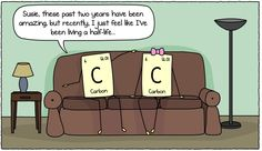 Carbon dating. Use during half-life simulation.