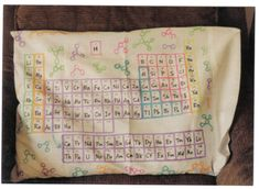 Periodic Table pillowcase pattern  Classical Conversations  Cycle 3 Week 16