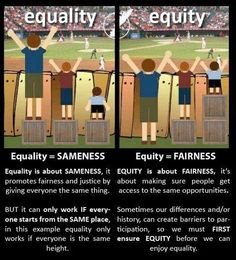The difference between equality and equity - sustainability calls for equity in our community