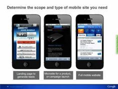 Mobile-Friendly Websites: Best Practices in Action