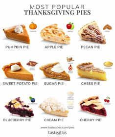 Most Popular Thanksgiving Pies