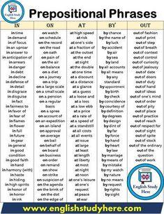 Prepositional Phrases - English Study Here Teaching English Grammar, English Writing Skills, English Vocabulary Words, Learn English Words, English Language Learning, English Study, Grammar Lessons, English Grammar Pdf, English Vinglish