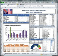 free financial dashboards in excel | Excel dashboard template - Dashboards for Business
