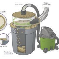 Build a See-Through Cyclone Dust Separator for Your Shop Vac