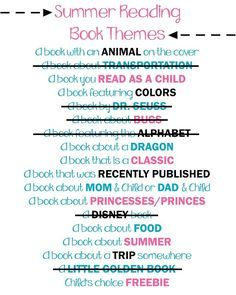 I just love this idea! A list of book themes to read as a family, or to keep the kids reading during the summer (and all year round)!