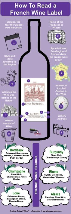 How to Read a French Wine Label #Infographic #Infografía