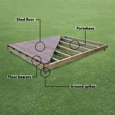 How To Build A Garden Shed Base Ill Use It As Raised Patio In