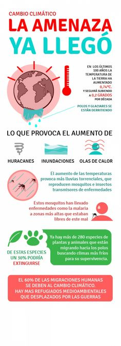 Glaciers Melting as a Result of Climate Change – Conscious Society Save Our Earth, Save The Planet, Spanish Classroom, Teaching Spanish, Glaciers Melting, Global Warming Climate Change, Green Revolution, Ap Spanish, Protest Signs