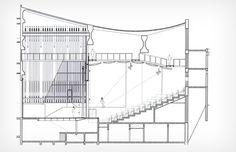 Teatro Manchete - Rio de Janeiro (projeto cenotécnico)