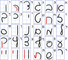 Cursive aleph-bet, a second chart. Hebrew Cursive, Hebrew Writing, Hebrew Words, Learn Hebrew Online, Hebrew School, Word Study, Letters, Learning, Judaism