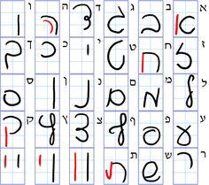Hebrew Aleph Bet Cursive Method