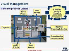 Visual Managment Board