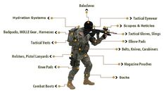 TGM (Tactical Gear Mapping) It's like being back in the Middle East.