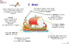 La Grecia Sc. Elementare | AiutoDislessia.net Italian Language, Montessori, Homeschool, Education, Geography, Greece, Historia, Onderwijs, Homeschooling