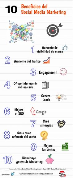 10 Beneficios del Social Media Marketing http://bit.ly/2d1mcrV