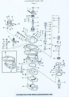 Tecumseh Mechanics Handbook 3 To 10 HP 4 Cyc