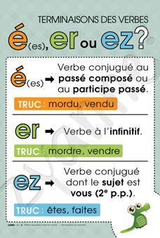 é-er-ez- conjugating french verbs French Verbs, French Grammar, French Tenses, French Teacher, Teaching French, How To Speak French, Learn French, French Flashcards, Material Didático