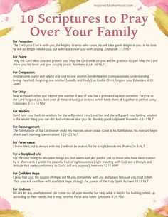 Bible Verses to Pray Over Family Free printable with scripture to pray over your family! Use this list of scripture to pray powerful prayers over your kids and husband. Prayer For My Family, Prayer For My Children, Prayer For You, Power Of Prayer, Husband Prayer, Prayer Scriptures, Bible Prayers, Prayer Quotes, Bible Verses For Mothers