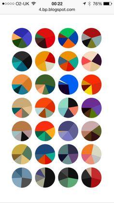 Matisse visualisation