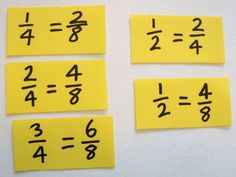 Cards marked with equivalent fractions. Fractions Year 3, Equivalent Fractions, Math Sites, Math Facts, Activities, Learning, Amazing, Cards, Studying