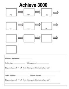 Lexile chart from Achieve 3000 | English/Language Arts ...