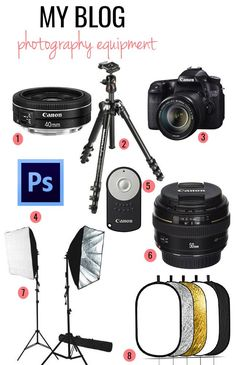 My blog photography equipment