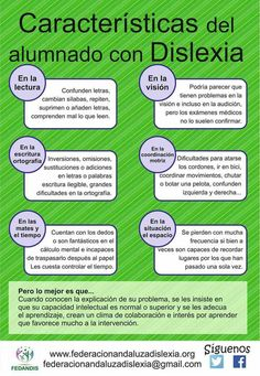 Spanish Lessons, English Lessons, Learning Spanish, Kids Learning, Classroom Procedures, Classroom Management, Baby Sign Language, Speech Therapy Activities, Psychology Facts