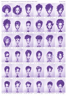 Prince hairstyles: Every hairdo from 1978 to in one illustrated chart and GIF by Gary Card. Prince O(-> TAFKAP Camille Lovesymbol Prince Rogers Nelson, Hair Chart, Prince Purple Rain, Mejor Gif, Star Wars, Illustration, Roger Nelson, Purple Reign, All Things Purple