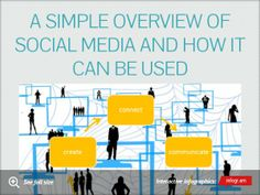 Infographic: A simple overview of social media and how it can be used by Sue Beckingham