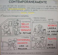Contemporaneità (Storia)